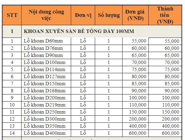 bang-gia-khoan-rut-loi-be-tong-cot-thep (2)