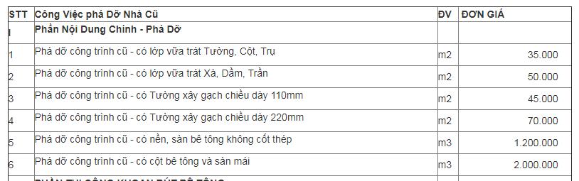 bang-gia-pha-do-cong-trinh-xay-dung-cu-tai-ha-noi (2)