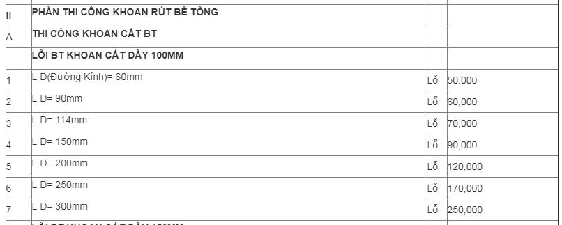 bang-gia-pha-do-cong-trinh-xay-dung-cu-tai-ha-noi (4)